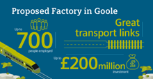 Siemens plans new rail factory in Goole Infographic2