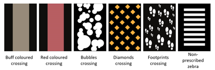 TRL zebra crossing trials - example crossings