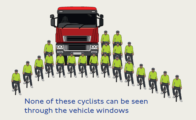 TfL Image - Diagram showing the blind spots from HGVs, which the Direct Vision Standard addresses