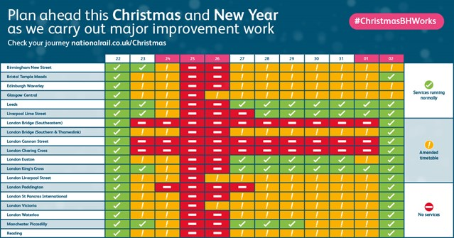 Last chance for rail passengers to plan journeys ahead of £160m Christmas investment work: calendar-closures-web-01